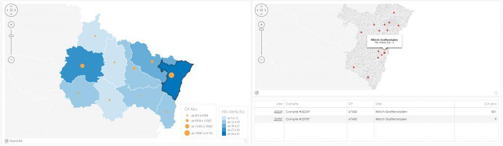 Data visualisation drill et maitre détail